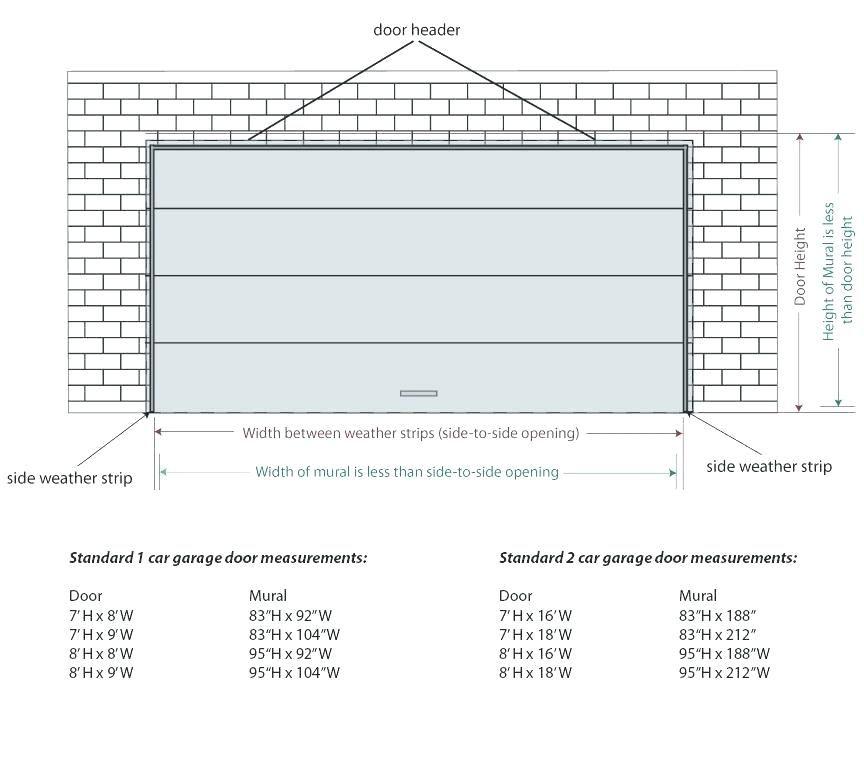 Garage Door Widths Roller Dimensions Standard Shutter