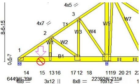 Why Using A Catalog To Specify Truss Hangers Is Wrong And How To Correct Correction Catalog How To Apply