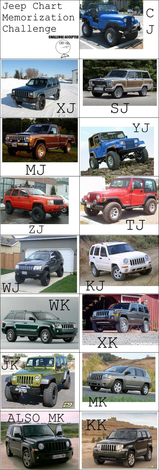 Jeep Wrangler Unlimited Comparison Chart : wrangler, unlimited, comparison, chart, Chart, Memorization, Challenge...Challenged, Accepted!, Jeep,, Offroad