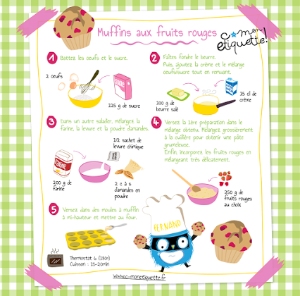 Muffins c monetiquette activites recettes illustrees - Cuisiner les betteraves rouges ...