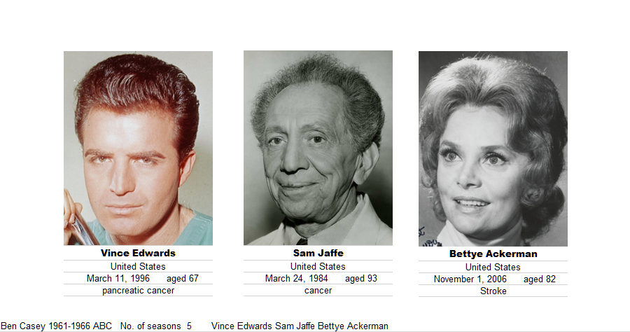 Ben Casey 1961-1966 ABC No  of seasons 5 Vince Edwards Sam