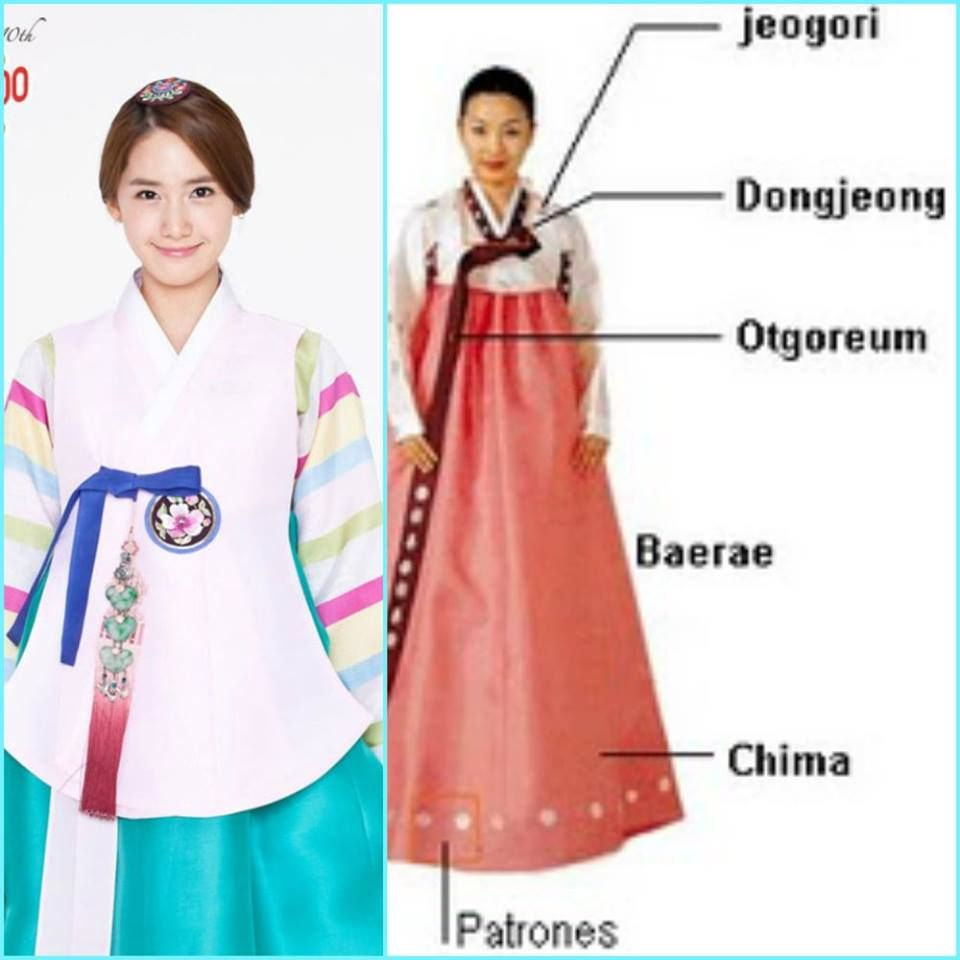 Pakaian Adat Korea Utara