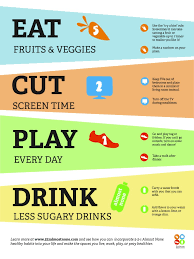 Image Result For Awareness Posters For Health Awareness Poster Health Screen Time