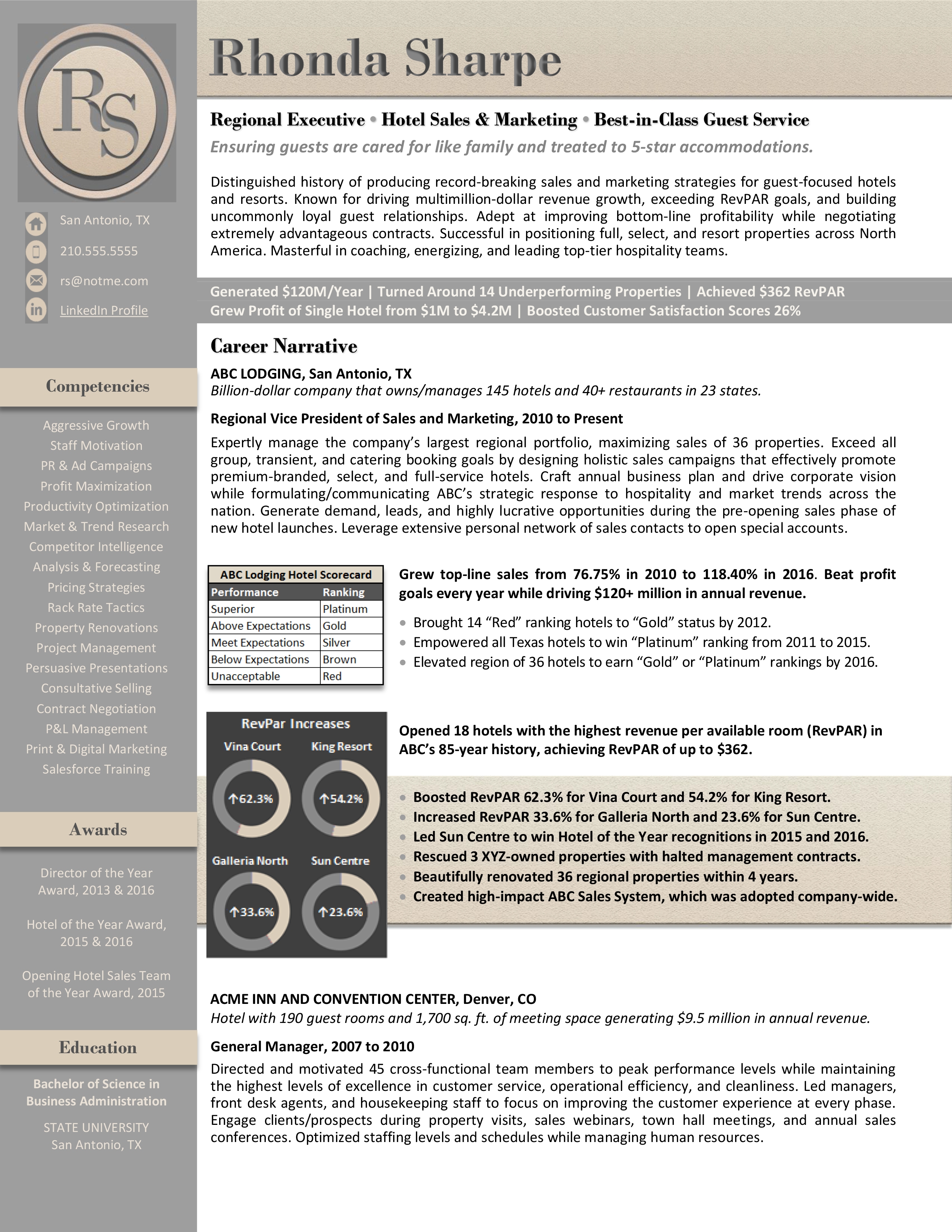 Resume Example For A Hospitality Hotel Resort Executive