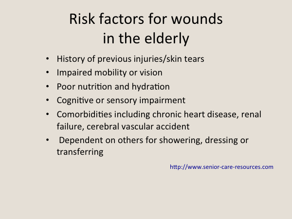 Wound Healing Stages Google Search Chronic Heart Disease Wound Care Nursing Wound Care