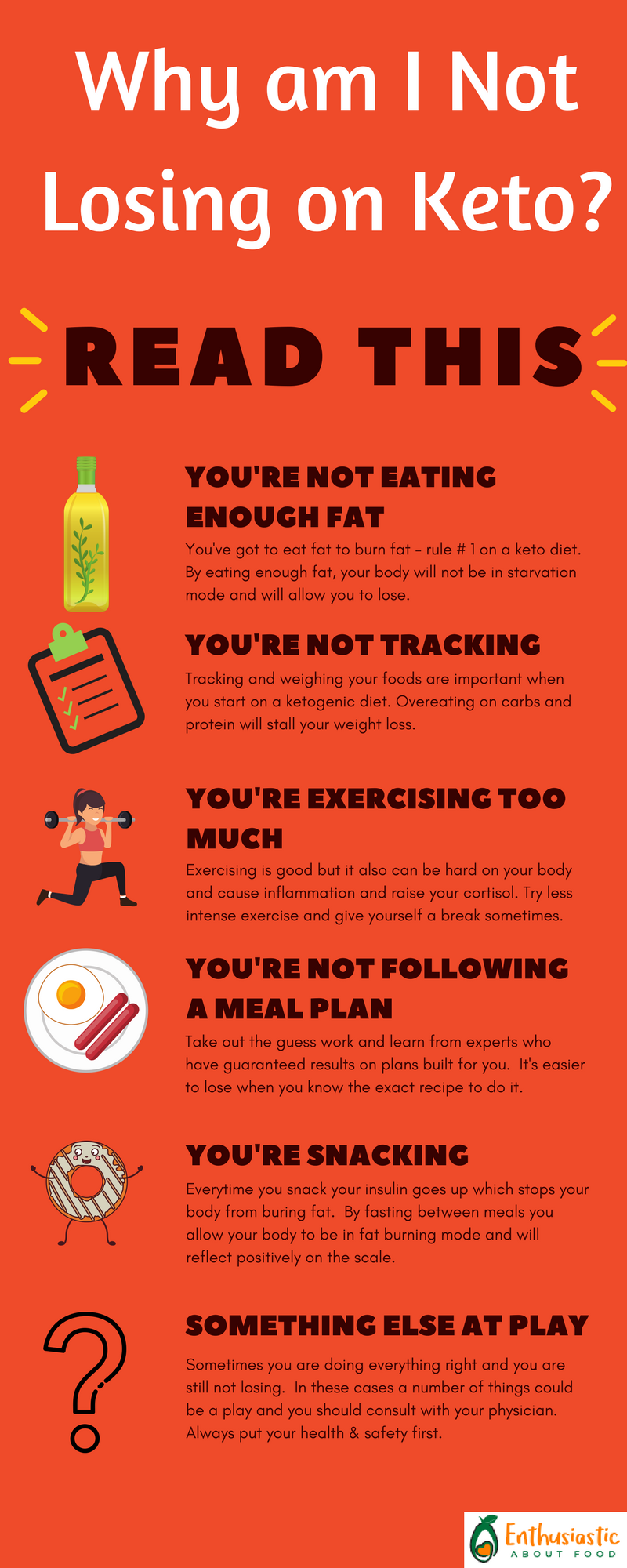 Not Losing On A Ketogenic Diet You Should Be These Might Be The Reasons Why Keto Ket Ketogenic Diet For Beginners Starting Keto Diet Ketogenic Diet Plan