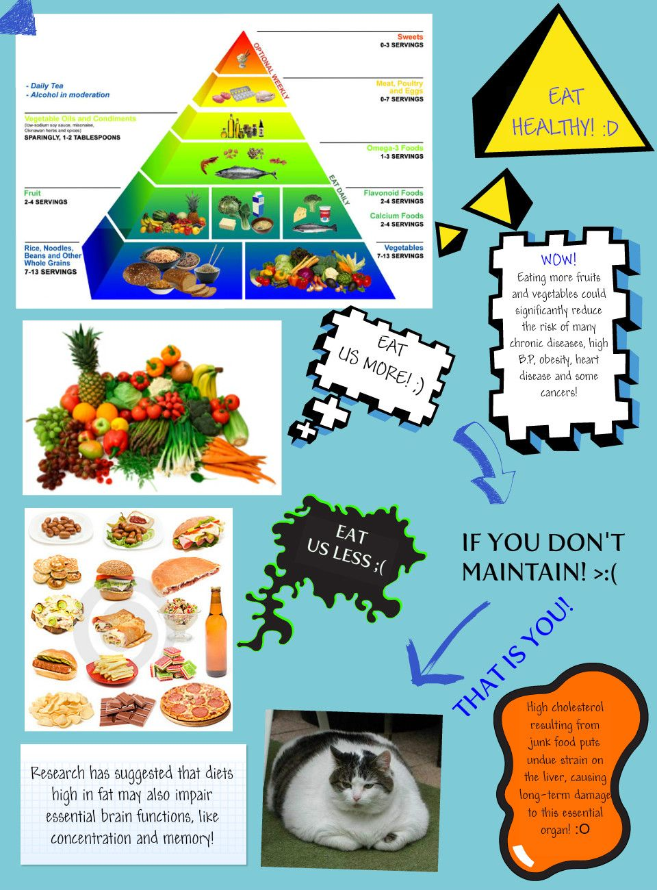 health education poster | Health Education | Pinterest | Health ...