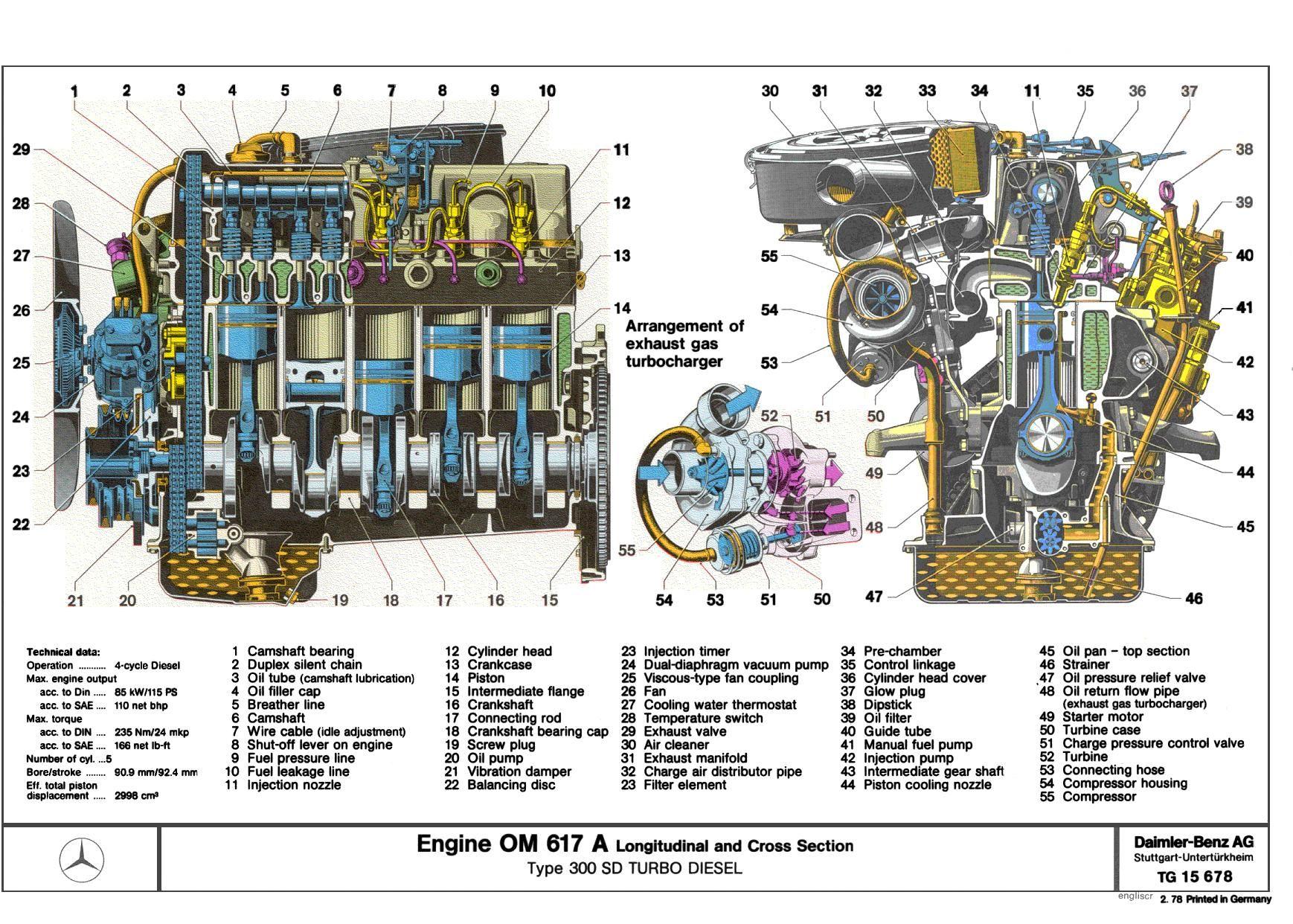 b6c2e5bcf16cf625de72c8bb98487968 mercedes benz om617 5 cylinder turbodiesel engine small diesel om617 wiring diagram at reclaimingppi.co