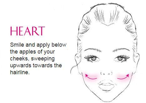 Bourjois Bourjois Uk Heart Face Shape Heart Shaped Face Hairstyles Face Shapes