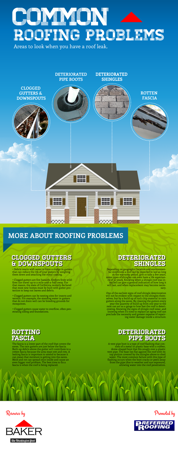 Home Improvement 4 Common Roofing Problems By Inboud Visibility Via Behance Roof Problems Roof Restoration Roof Repair