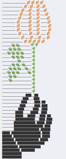 Art paste emoji copy Emoji Art