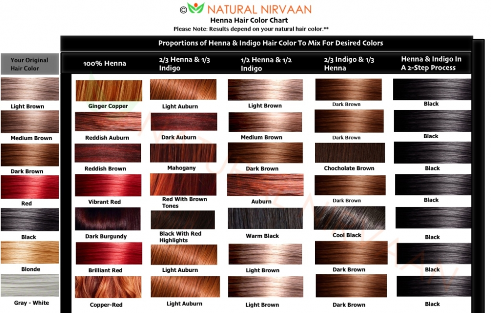 Dye Your Hair Naturally These Recipes Will Make Your Hair Perfect In 2020 Natural Hair Styles Dyed Natural Hair Diy Hair Dye