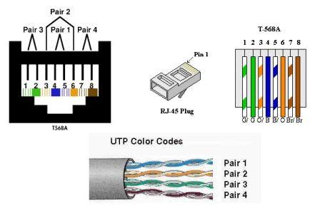 paths fiber optics cat5e cat6 plenum rated cable lock