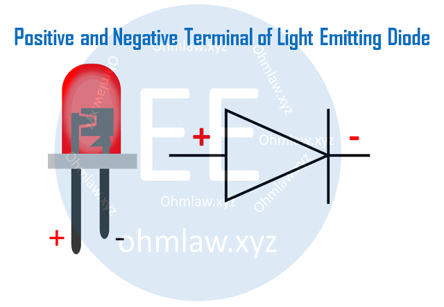 How To Find Negative And Positive Terminals Of Led Light Emitting Diode Positive And Negative Positivity
