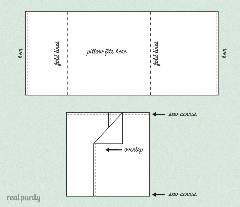 Free Sewing Pattern For Envelope Pillow Cover: ENVELOPE PILLOW PATTERN   Google Search   DIY   WALLPAPER   FABRIC    ,