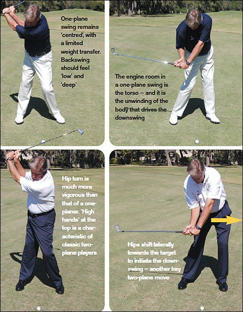 One & Two Plane Golf Swings - A rough guide | Golf | Golf score