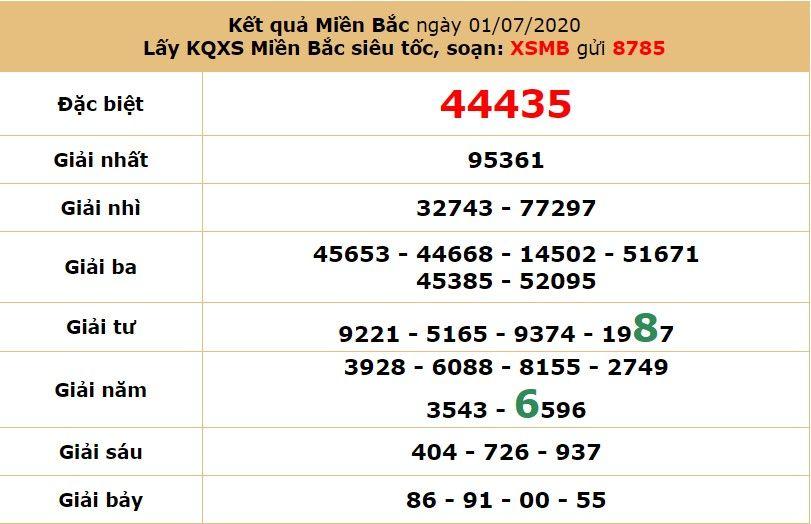 Dự đoán XSMN ngày 3/7/2020 - Dự đoán kết quả XSMN hôm nay thứ 6 6