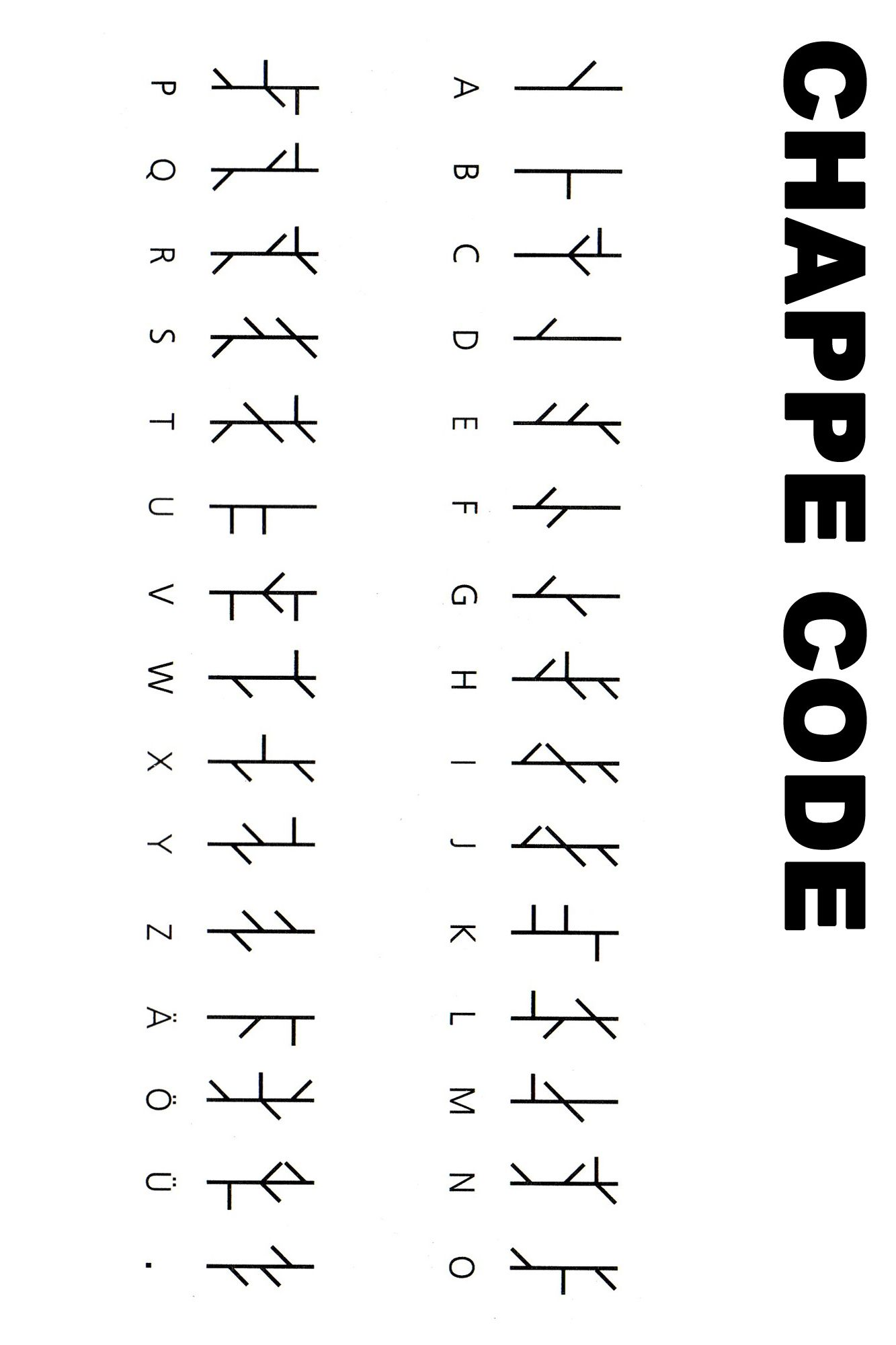 Geocaching Codetabellen Google Zoeken Languages And Symbols