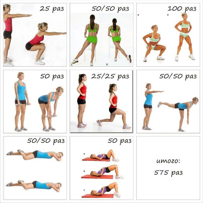 Курс упражнений для похудения живота и боков
