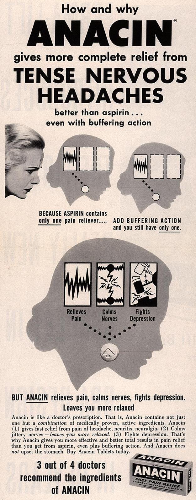 Vintage Anacin Ad - 1958 I'm getting a headache just reading this ad