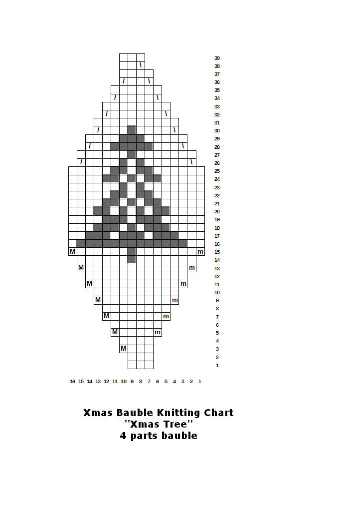 Make your own knitted Christmas baubles for your tree #knitting_balls