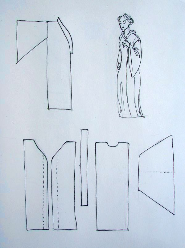 As the muttawa have been confiscating abayas with colour in Riyad, I would like to support my friends over there by posting some very simple abaya designs. Any idiot can make these ;) Besides, I&#8…