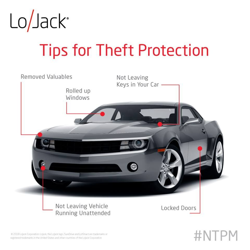 Lojack For Cars >> Interested In A Stolen Vehicle Recovery System Buy The Best