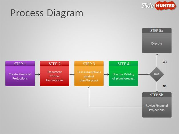 free process diagram powerpoint template Powerpoint Pinterest - process flow diagram template