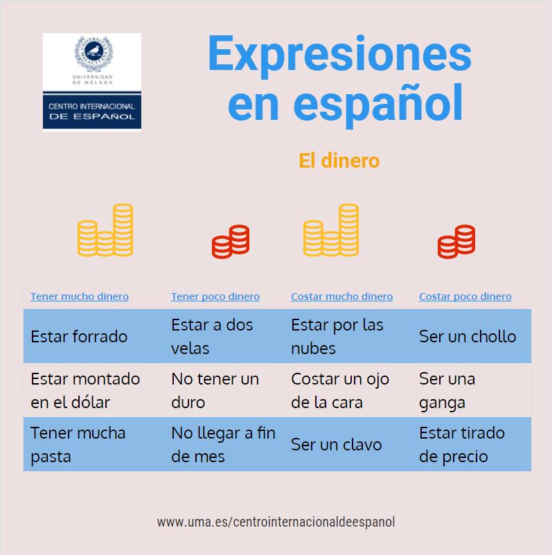 Pin De Brisa Del Mar Garcia En Tapas Ele Español Clase De Español Modismos