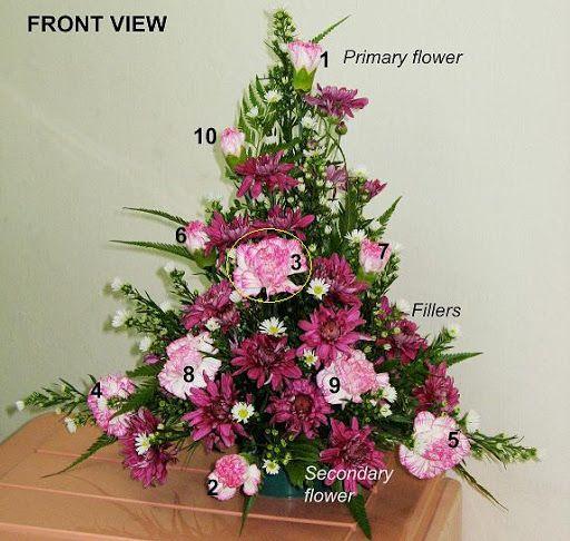 Floral Arrangement Triangular Western Style Flower Arrangements Flower Arrangement Designs Rose Flower Arrangements