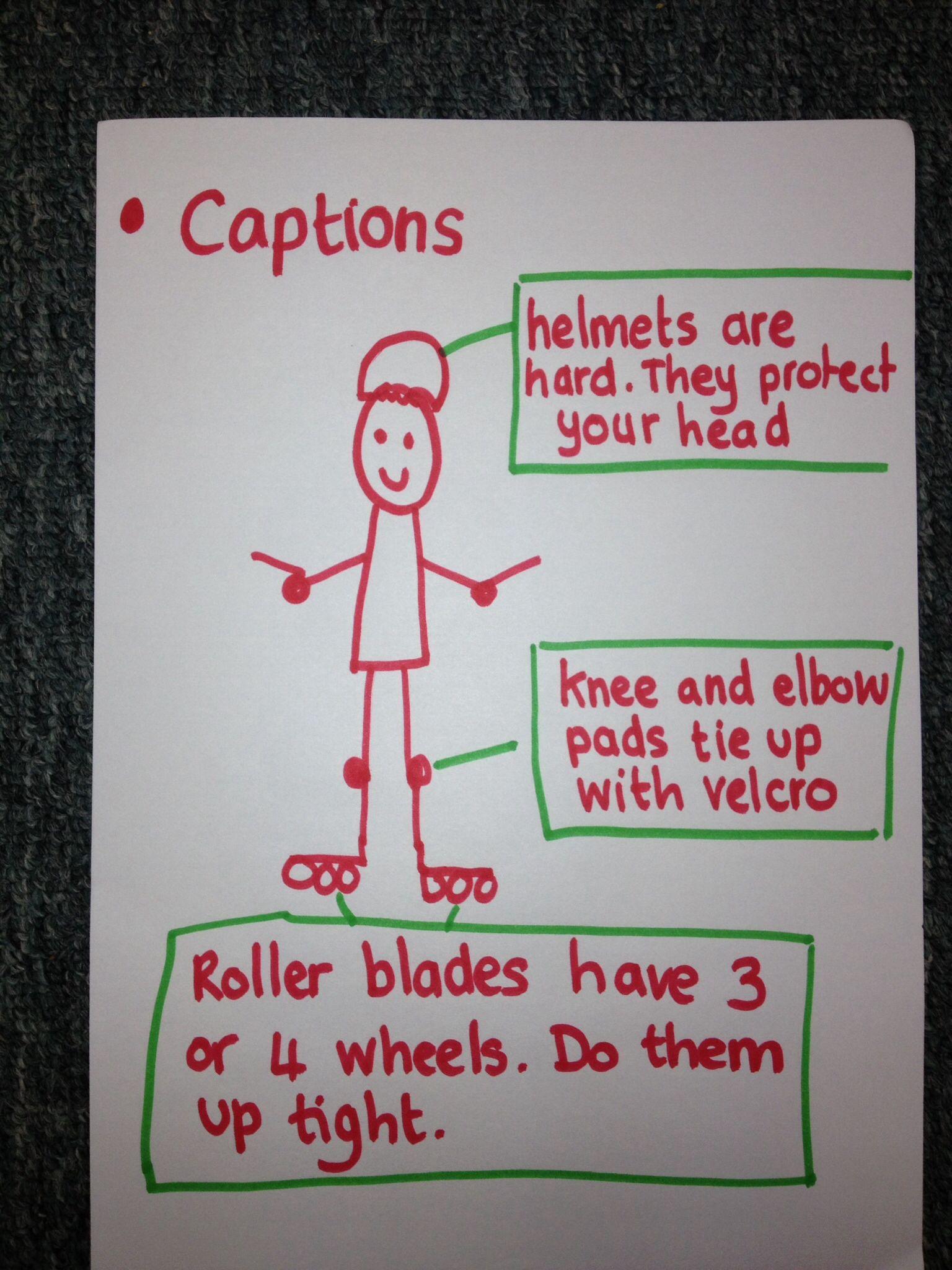 Captions Anchor Chart
