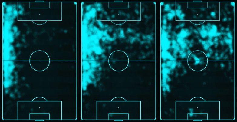 Bale Spurs heatmap by @carmonasalva @coreramiro