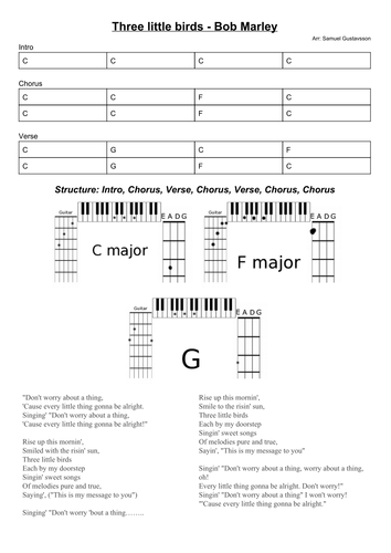 Three little birds - Bob Marley - Lead-sheet for band and singer ...