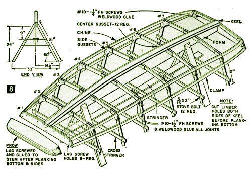 small wooden boat plans free modeling pinterest boat plans