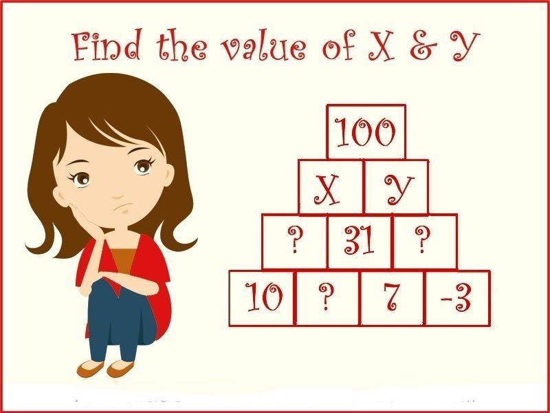 Pin By Ap P On Mind Puzzles In 2020 Riddles Maths Puzzles Mind Puzzles