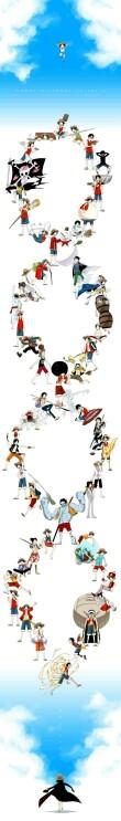 Las multiples formas de Luffy