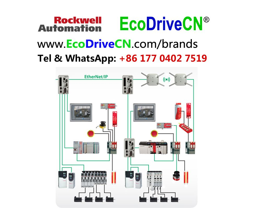 Rockwell Automation Allen Bradley Multinational Leader Of Electronics Electrical Equipment Industrial Auto Rockwell Automation Power Grid Power Electronics