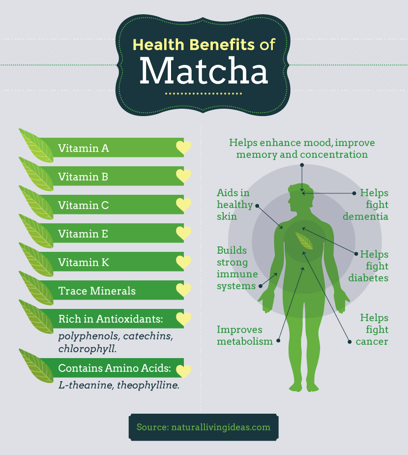 Good Housekeeping Hearst Matcha Benefits Health Benefits Health