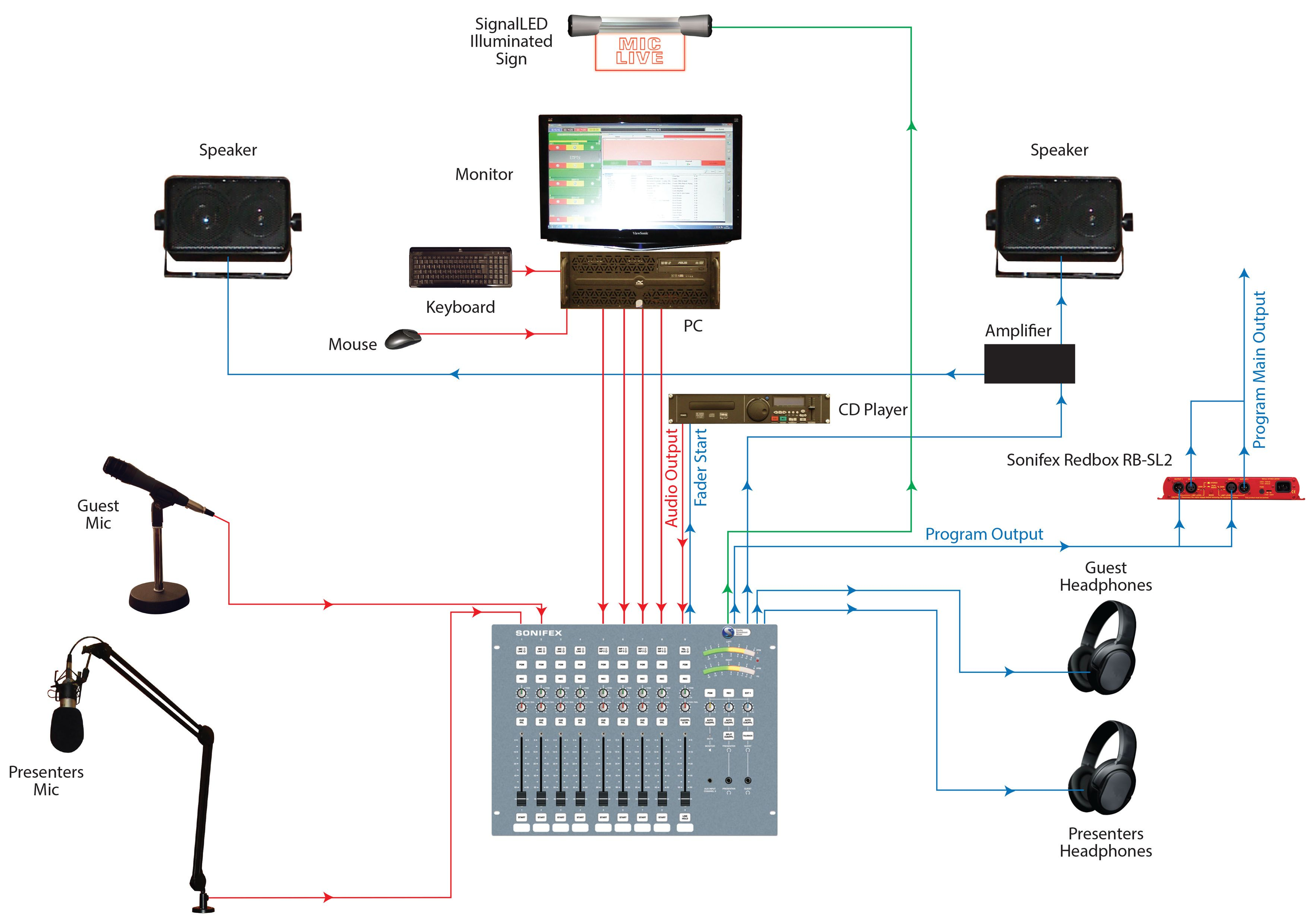 Streaming Broadcasting Equipment Buscar Con Google With Images