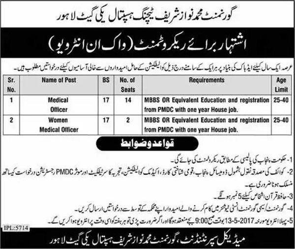 New Jobs In Govt Muhammad Nawaz Sharif Teaching Hospital Lahore