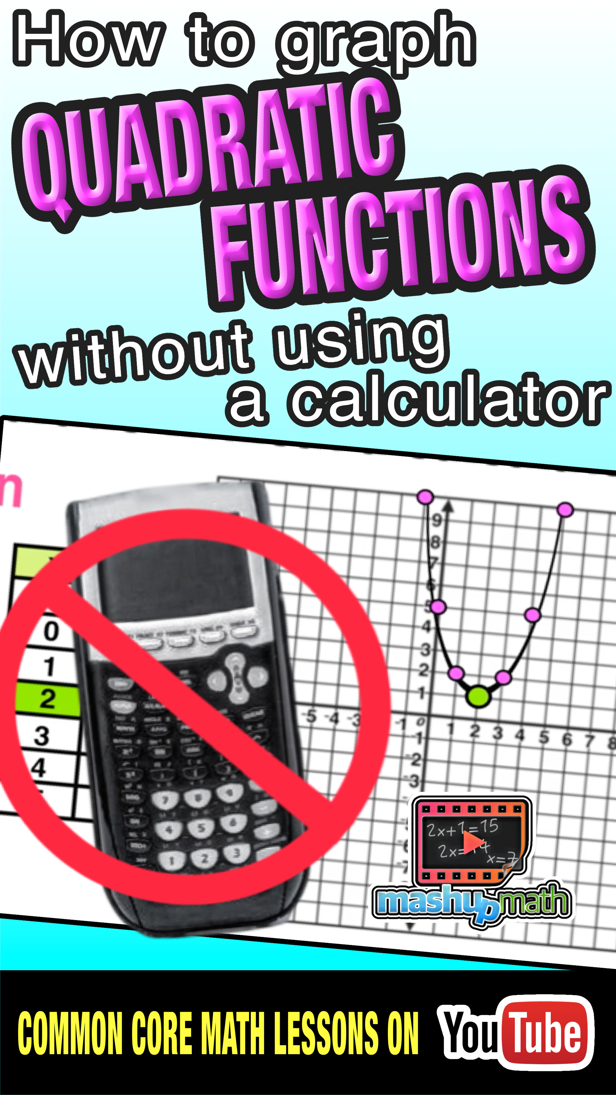 Do You Know How To Post A Quadratic Function Without Using