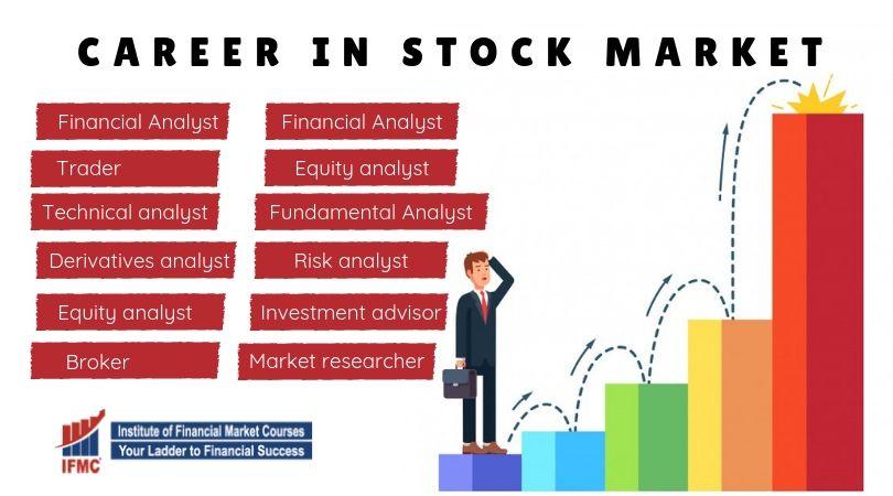 Career In Stock Market Stock Market Marketing Investment Advisor