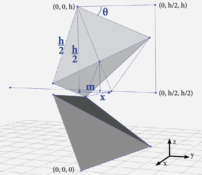 Solving A Spatial Problem With Dynamo The Torggler Door
