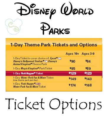 Disney World Park Ticket Price For One Day Disney World Park Tickets Disney World Parks Disney World