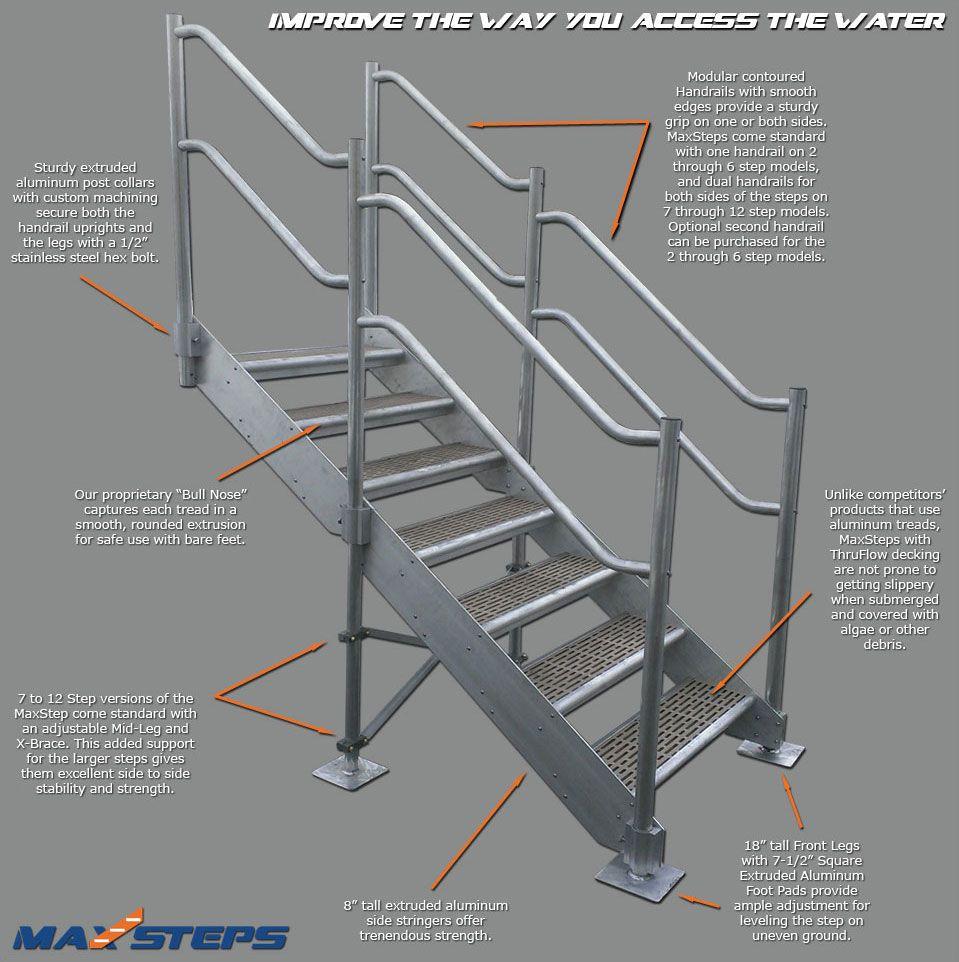 Aluminum Dock Stringers