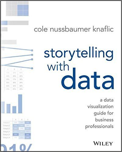Storytelling With Data A Data Visualization Guide For Business
