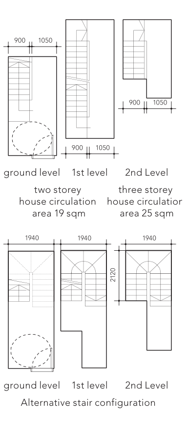 London Housing Design Guide Recommendations For Stair Configurations