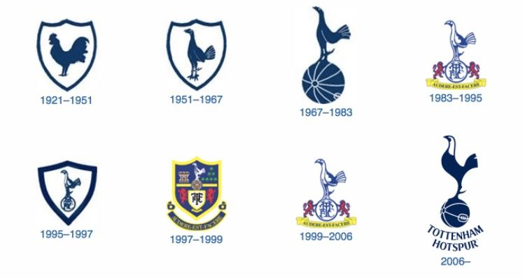Spurs Emblem History Coys Premier League Logo Tottenham Hotspur Football Tottenham Hotspur