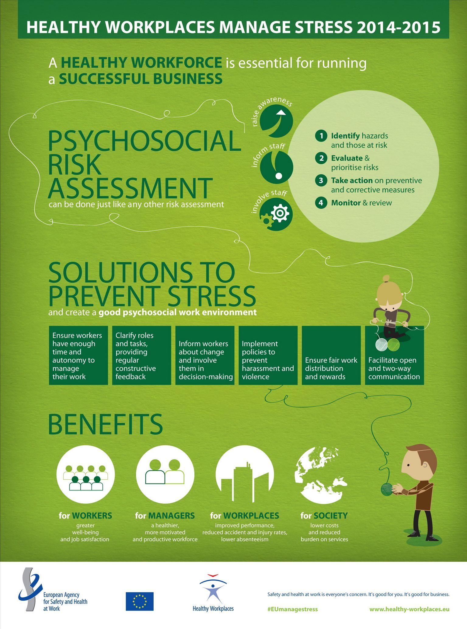 Psychosocial risks can be assessed and managed in the same
