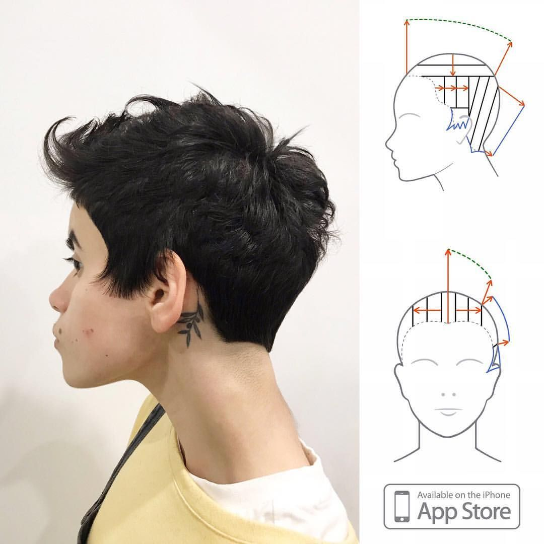 Hairdressing Head Sheets On Instagram Short Haircut By